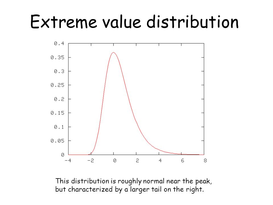 Extreme value distribution This distribution is roughly normal near the peak, but characterized by a larger tail on the right.