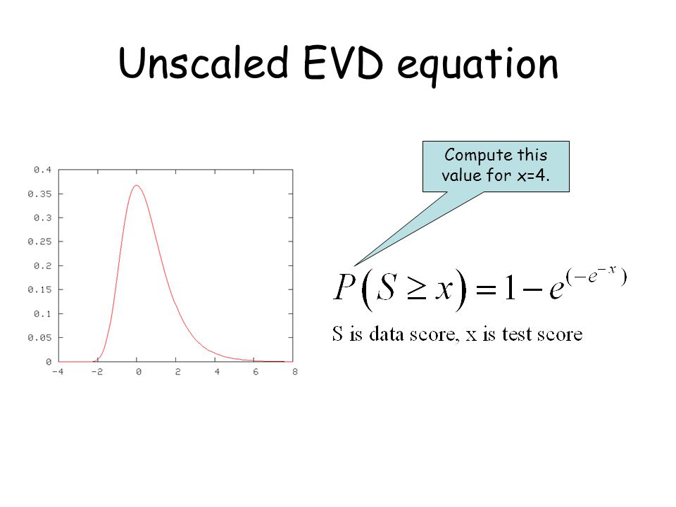 Unscaled EVD equation Compute this value for x=4.
