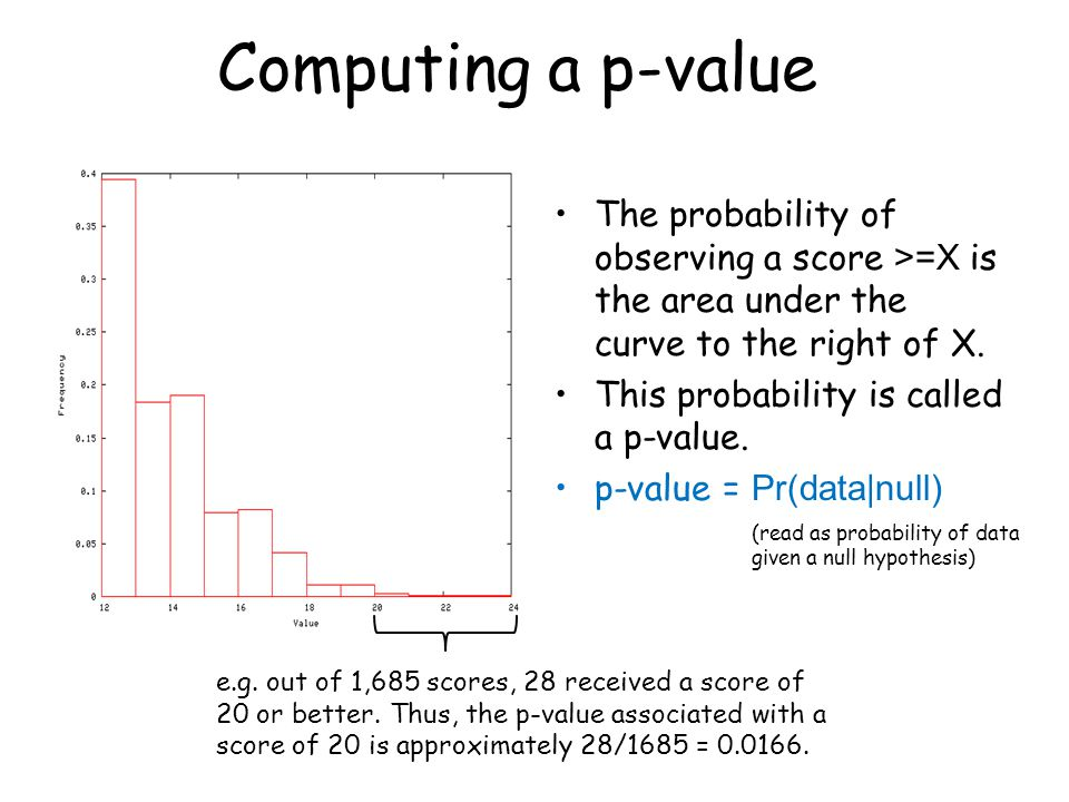 Computing a p-value The probability of observing a score >=X is the area under the curve to the right of X.