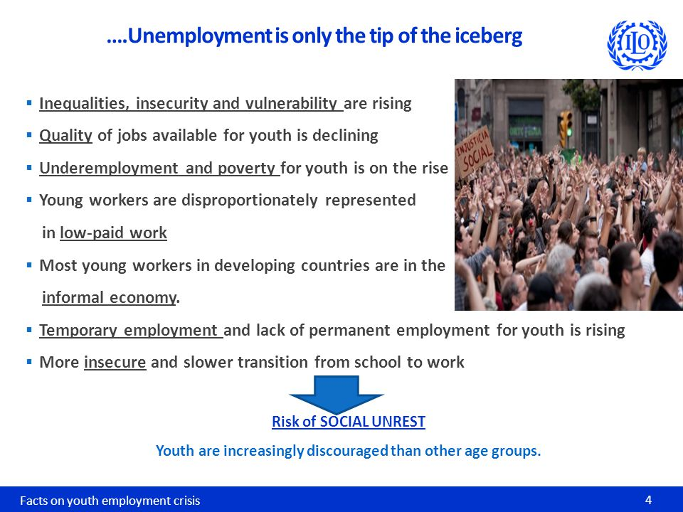  Inequalities, insecurity and vulnerability are rising  Quality of jobs available for youth is declining  Underemployment and poverty for youth is on the rise  Young workers are disproportionately represented in low-paid work  Most young workers in developing countries are in the informal economy.