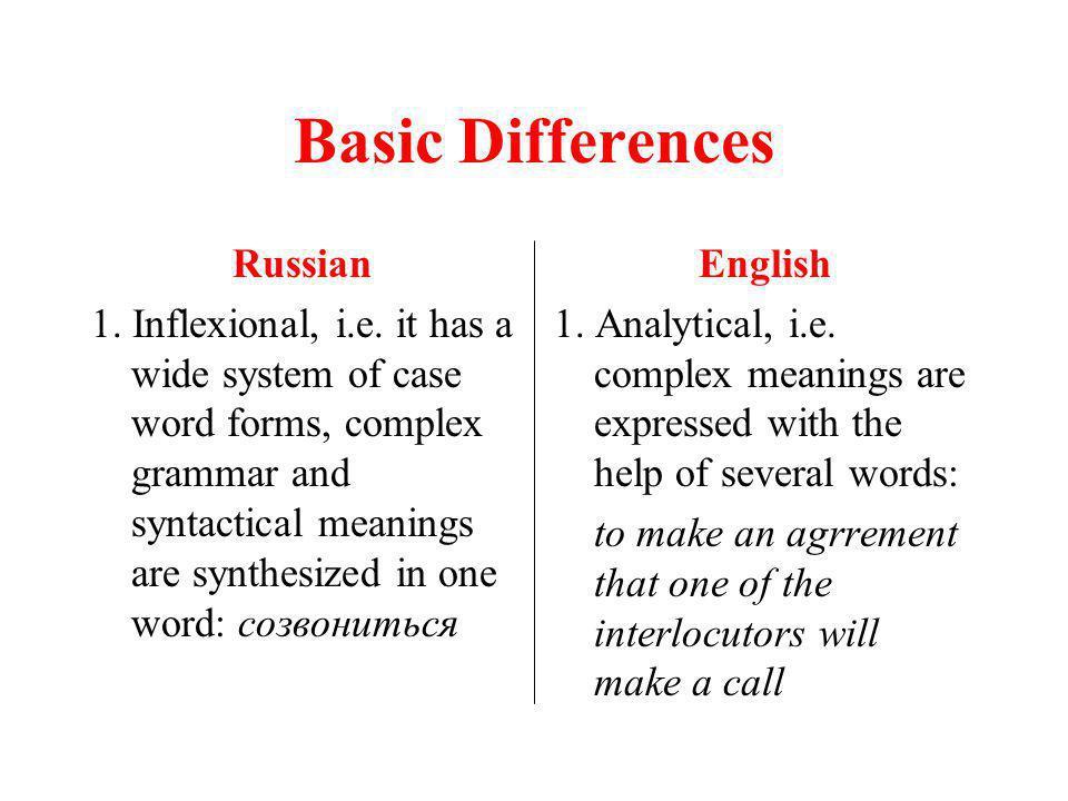 Make с английского на русский