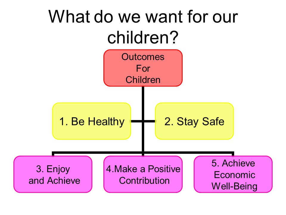 What do we want for our children. Outcomes For Children 3.