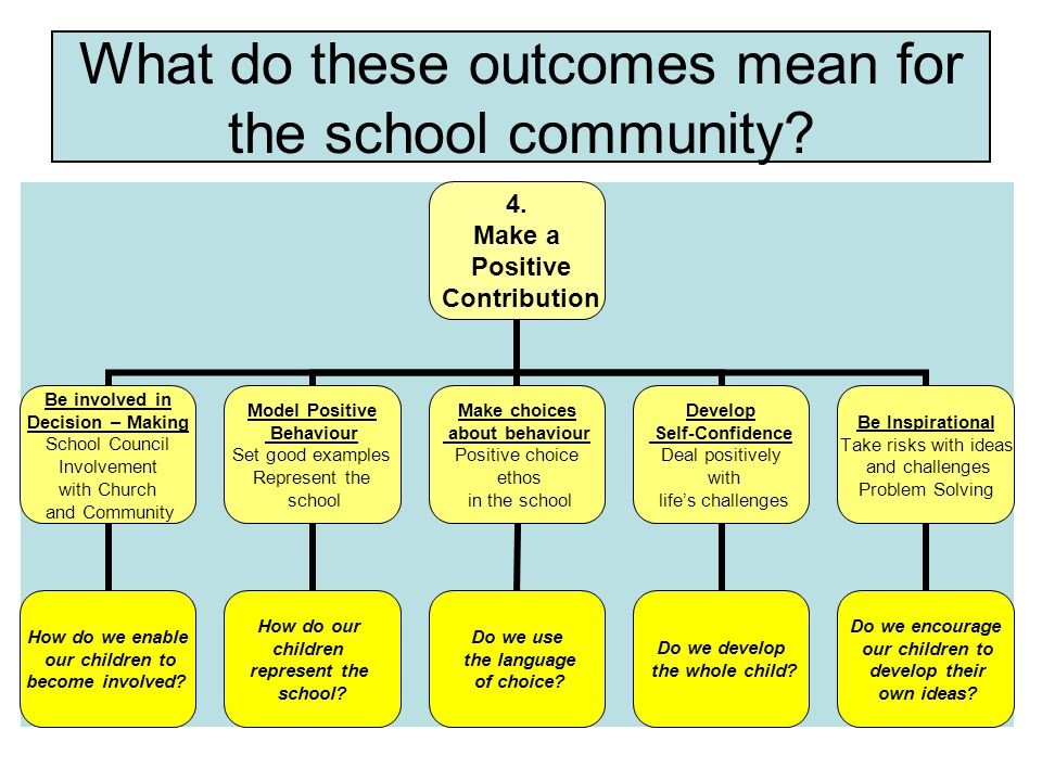 What do these outcomes mean for the school community.