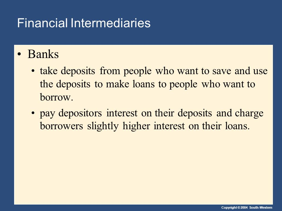 Copyright © 2004 South-Western Financial Intermediaries Banks take deposits from people who want to save and use the deposits to make loans to people who want to borrow.