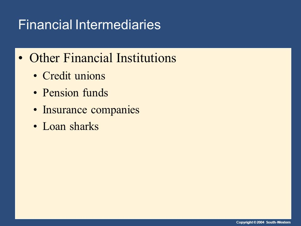 Copyright © 2004 South-Western Financial Intermediaries Other Financial Institutions Credit unions Pension funds Insurance companies Loan sharks