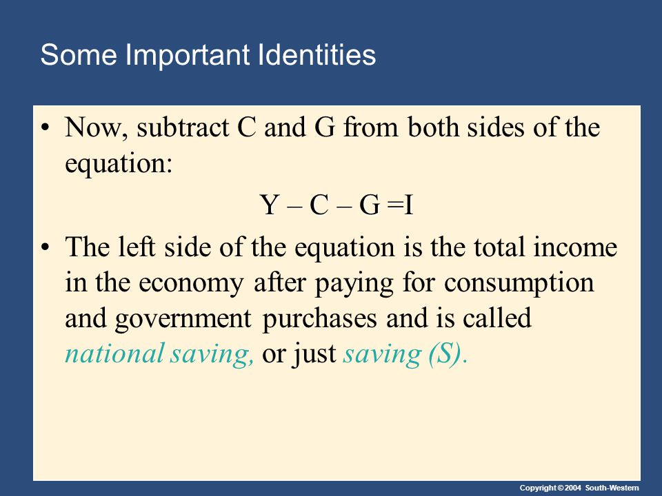 Copyright © 2004 South-Western Some Important Identities Now, subtract C and G from both sides of the equation: Y – C – G =I The left side of the equation is the total income in the economy after paying for consumption and government purchases and is called national saving, or just saving (S).