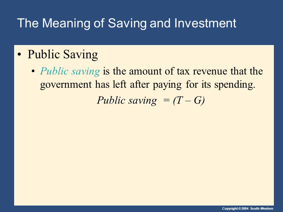 Copyright © 2004 South-Western The Meaning of Saving and Investment Public Saving Public saving is the amount of tax revenue that the government has left after paying for its spending.