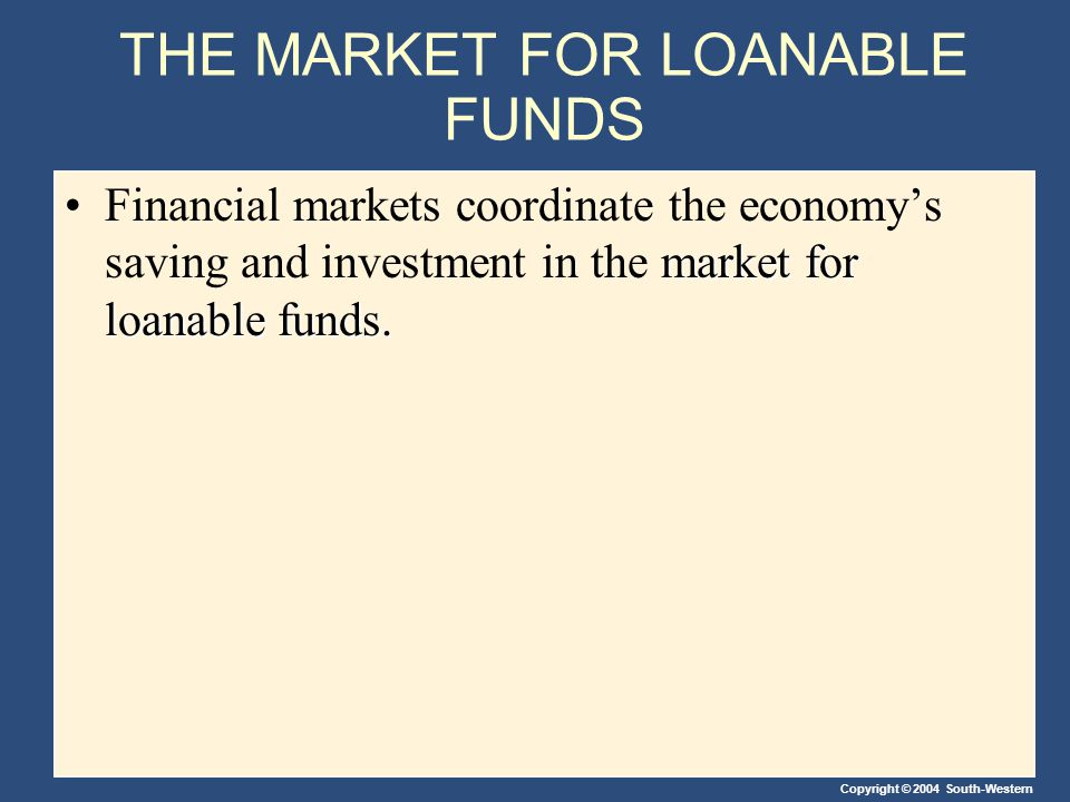 Copyright © 2004 South-Western THE MARKET FOR LOANABLE FUNDS market for loanable funds.Financial markets coordinate the economy's saving and investment in the market for loanable funds.