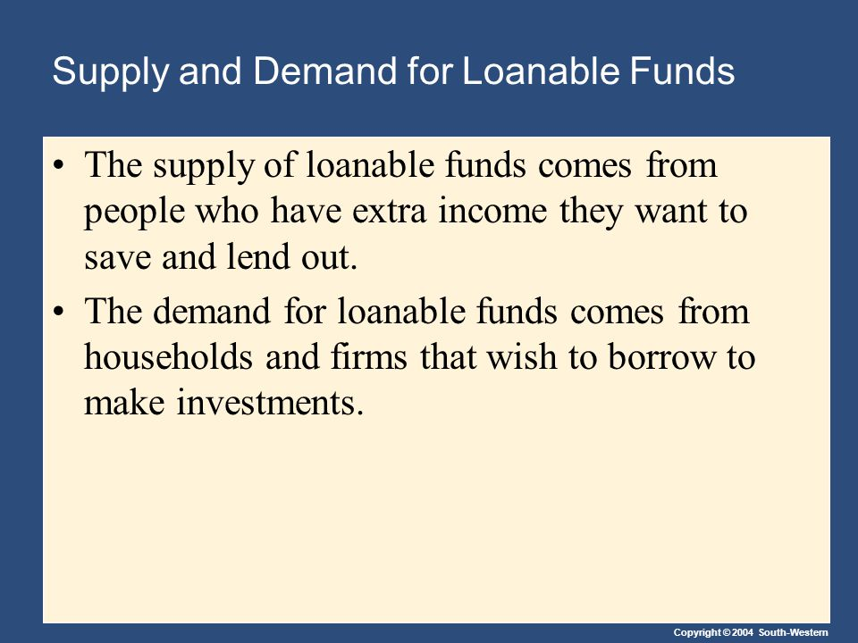 Copyright © 2004 South-Western Supply and Demand for Loanable Funds The supply of loanable funds comes from people who have extra income they want to save and lend out.