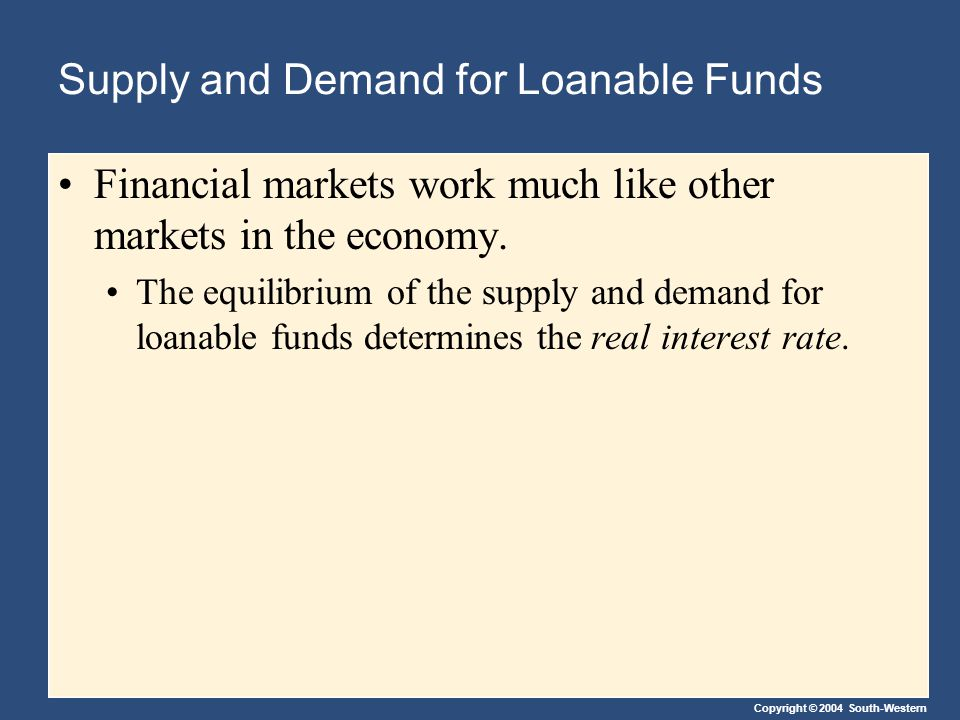 Copyright © 2004 South-Western Supply and Demand for Loanable Funds Financial markets work much like other markets in the economy.
