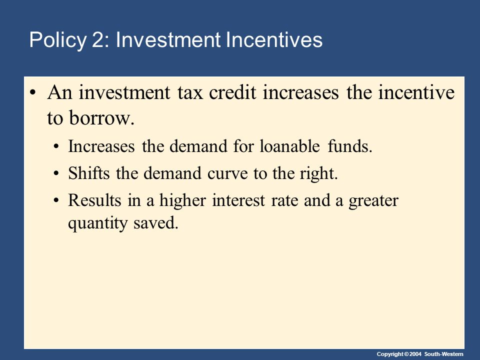 Copyright © 2004 South-Western Policy 2: Investment Incentives An investment tax credit increases the incentive to borrow.