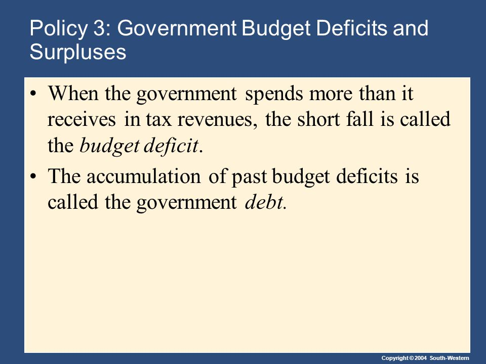 Policy 3: Government Budget Deficits and Surpluses When the government spends more than it receives in tax revenues, the short fall is called the budget deficit.
