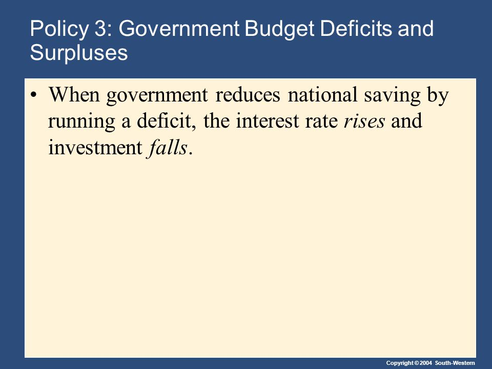 Policy 3: Government Budget Deficits and Surpluses When government reduces national saving by running a deficit, the interest rate rises and investment falls.