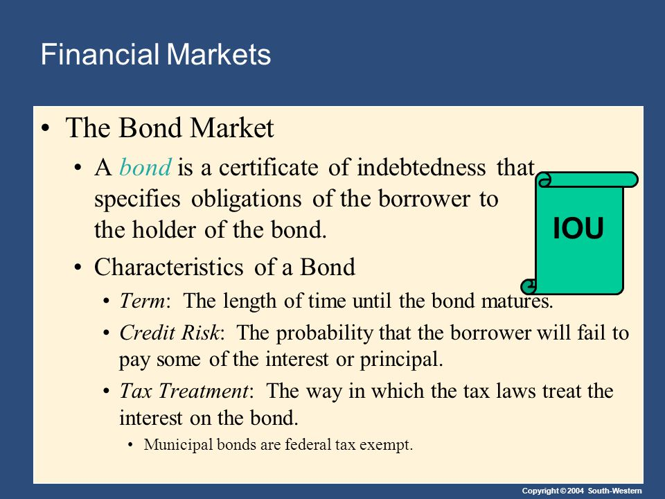 Copyright © 2004 South-Western Financial Markets The Bond Market A bond is a certificate of indebtedness that specifies obligations of the borrower to the holder of the bond.