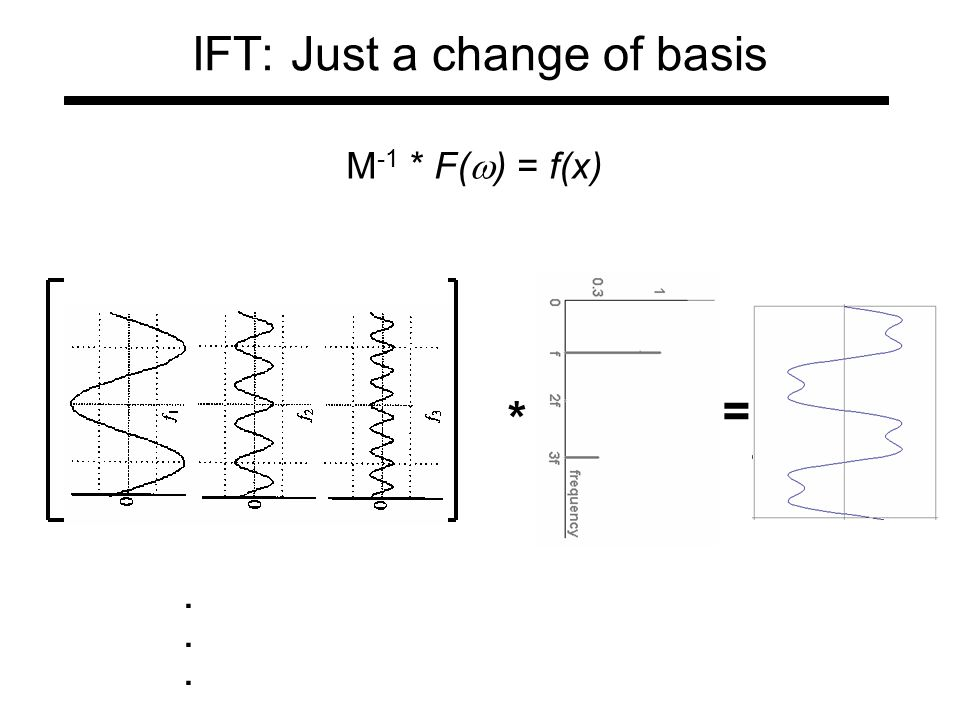 IFT: Just a change of basis * = M -1 * F(  ) = f(x)