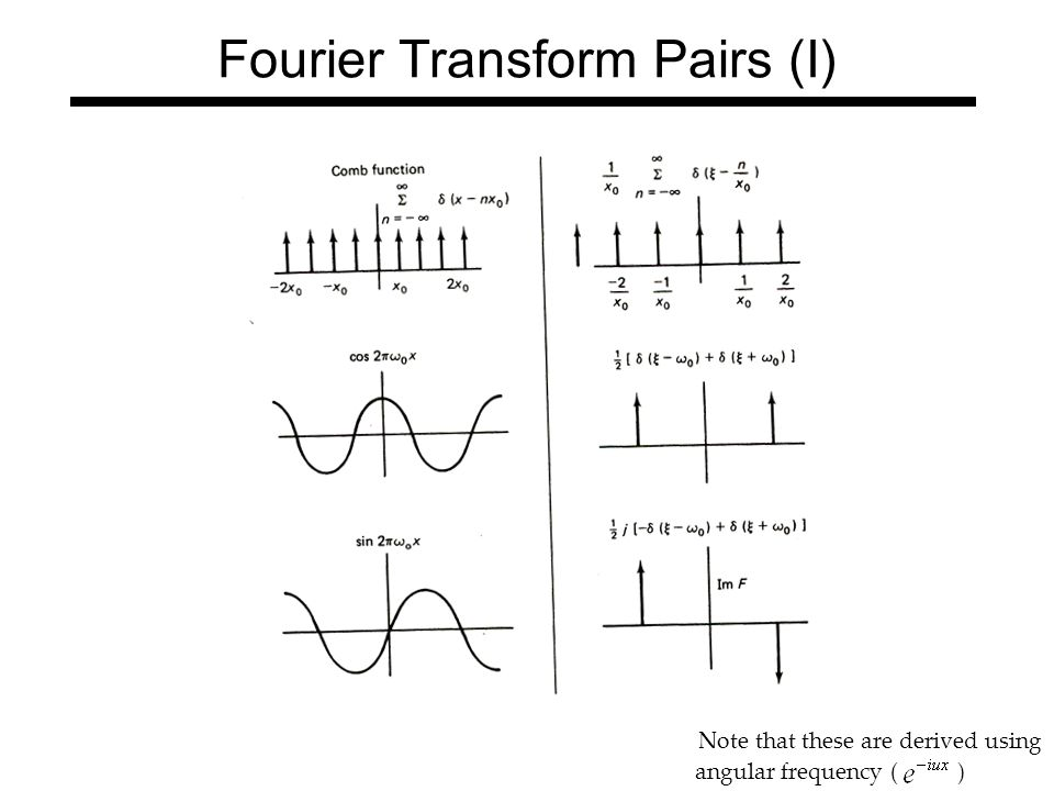 angular frequency ( ) Note that these are derived using Fourier Transform Pairs (I)