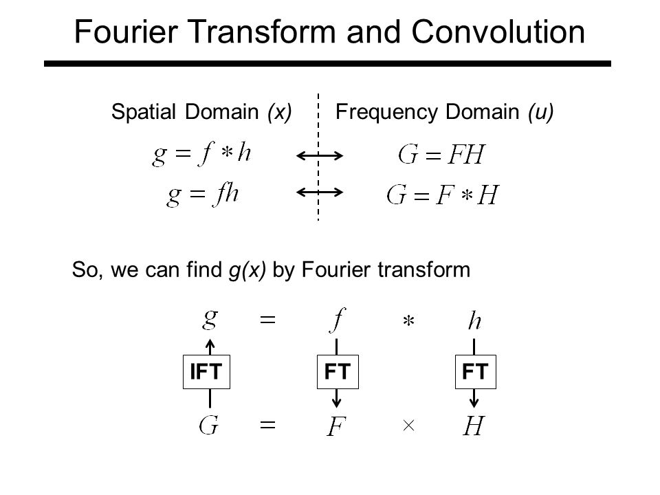 Fourier Transform and Convolution Spatial Domain (x)Frequency Domain (u) So, we can find g(x) by Fourier transform FT IFT