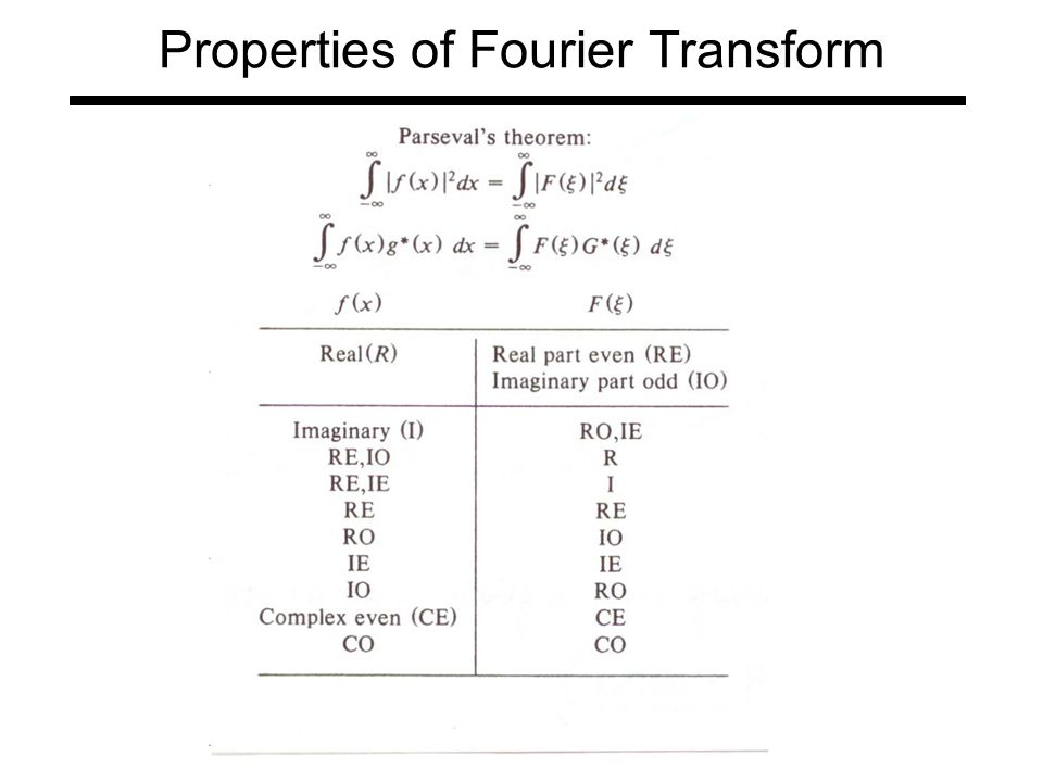 Properties of Fourier Transform