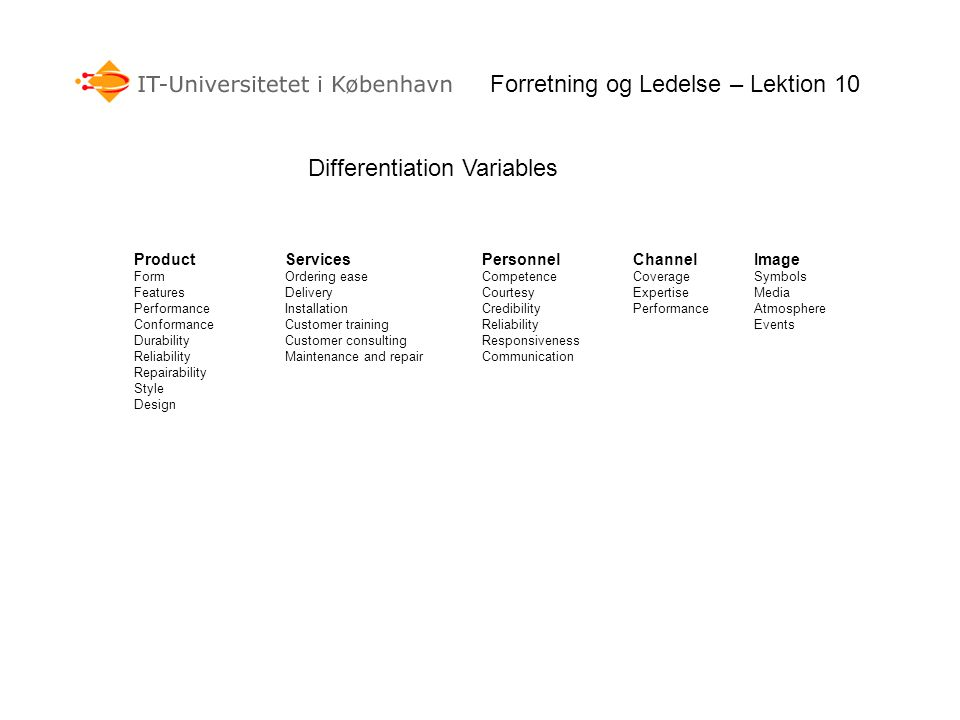 Differentiation Variables Forretning og Ledelse – Lektion 10 Product Form Features Performance Conformance Durability Reliability Repairability Style Design Services Ordering ease Delivery Installation Customer training Customer consulting Maintenance and repair Personnel Competence Courtesy Credibility Reliability Responsiveness Communication Channel Coverage Expertise Performance Image Symbols Media Atmosphere Events
