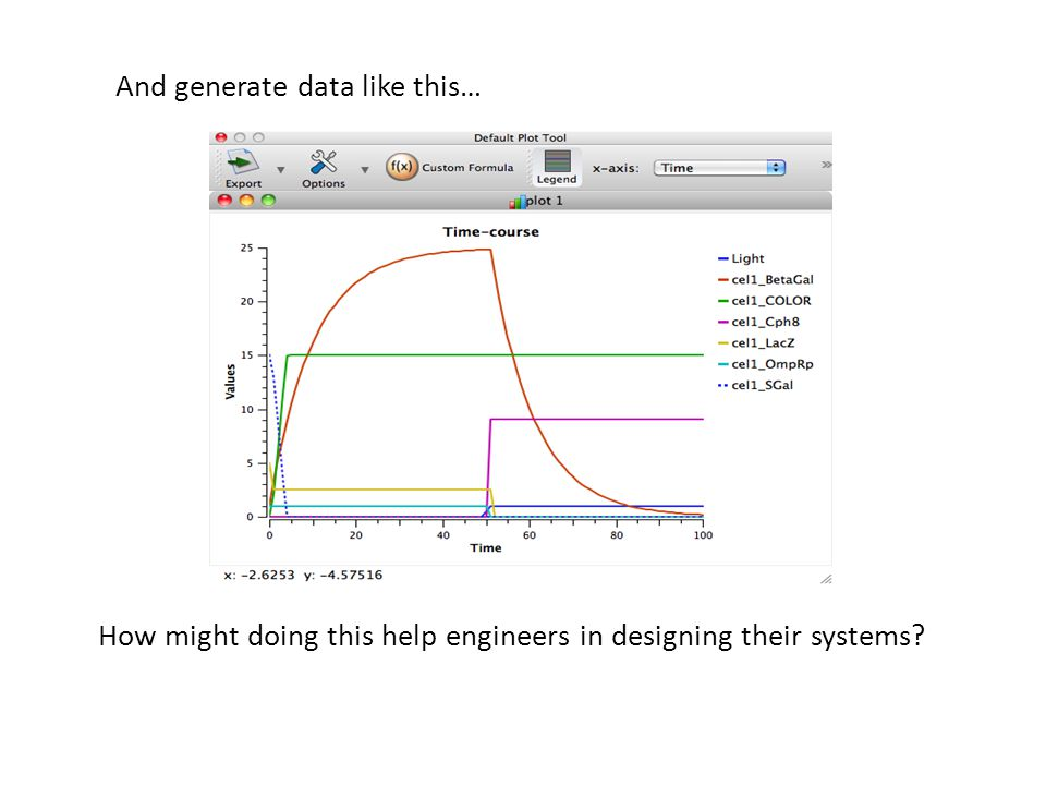 And generate data like this… How might doing this help engineers in designing their systems