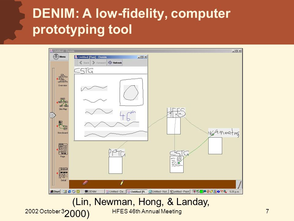 2002 October 3HFES 46th Annual Meeting7 DENIM: A low-fidelity, computer prototyping tool (Lin, Newman, Hong, & Landay, 2000)