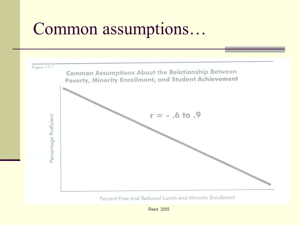 Reed, 2005 Common assumptions…