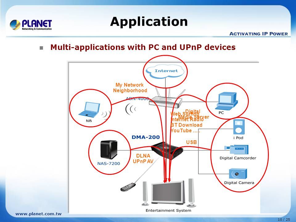 10 / 25 www.planet.com.tw Application Multi-applications with PC and UPnP devices USB DLNA UPnP AV Digital Media Server My Network Neighborhood Web Surfing Internet Radio BT Download YouTube …..