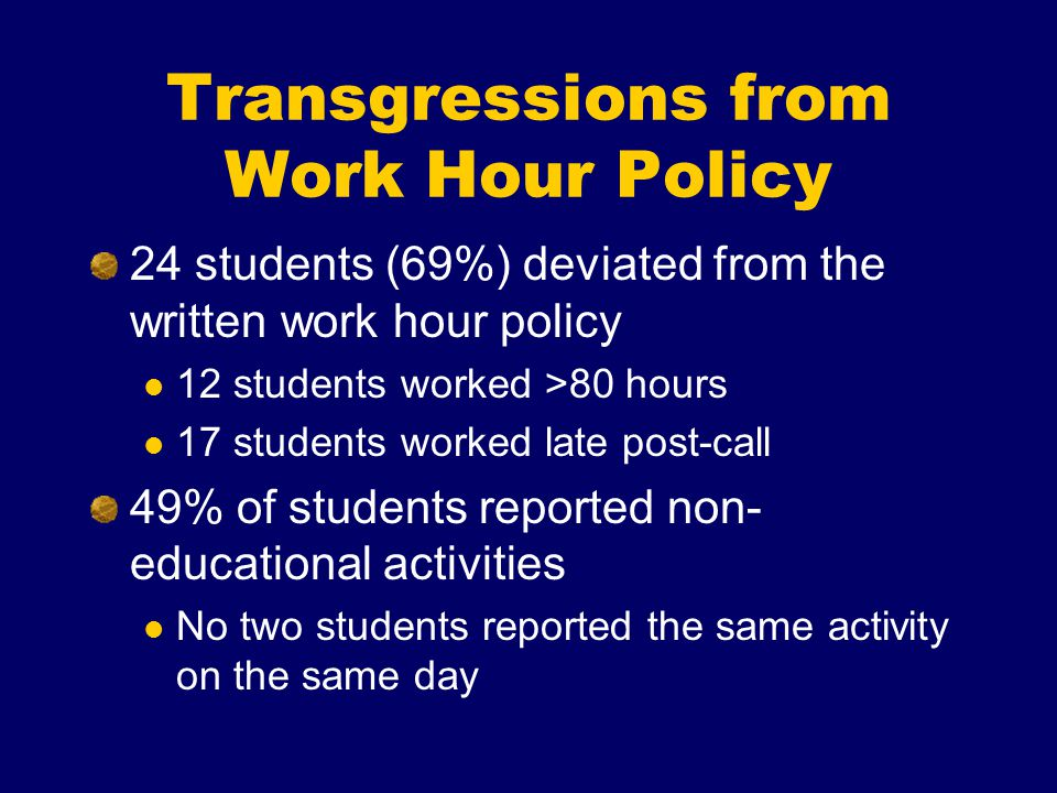 Transgressions from Work Hour Policy 24 students (69%) deviated from the written work hour policy 12 students worked >80 hours 17 students worked late post-call 49% of students reported non- educational activities No two students reported the same activity on the same day