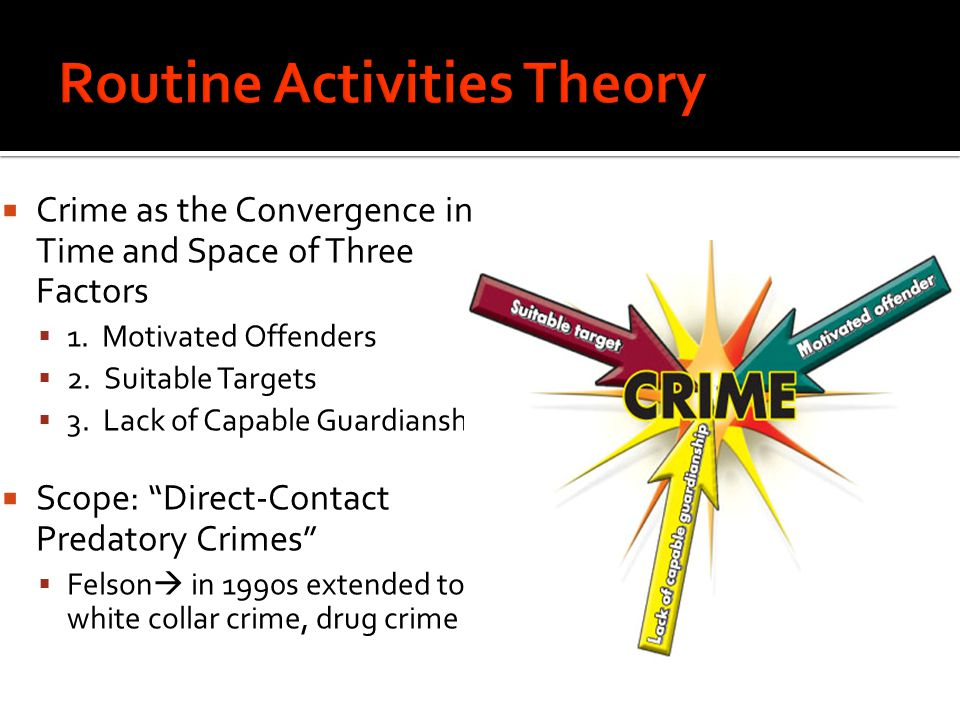  Crime as the Convergence in Time and Space of Three Factors  1.