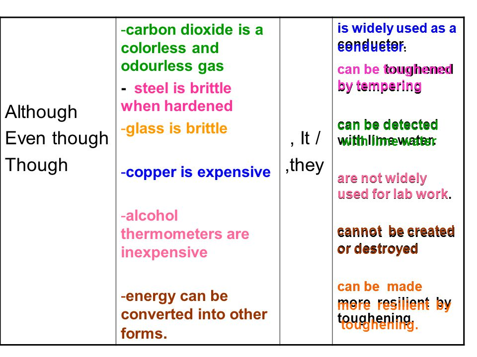 f4794faa37647 3 Although Even though Though -carbon dioxide is a colorless and odourless  gas - steel is brittle when hardened -glass is brittle -copper is expensive  ...