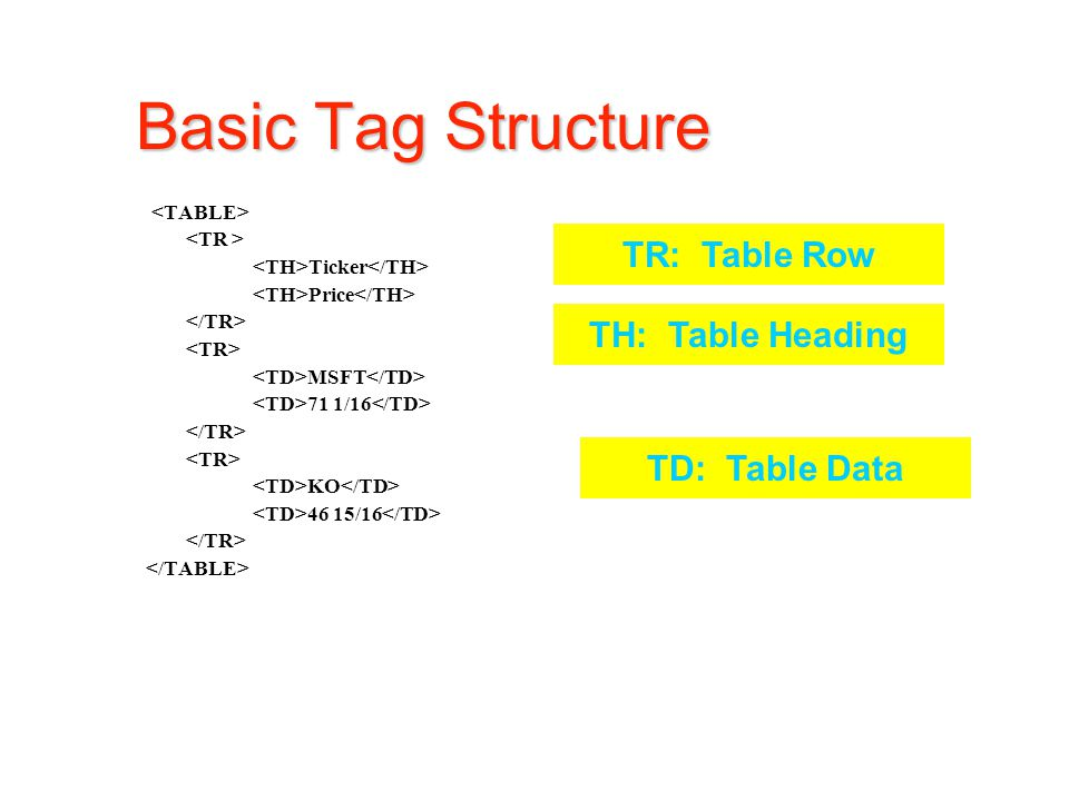 Tables tags starts with 1. tag, then 1. defines table rows.