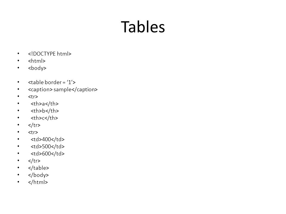Tables sample a b c 400 500 600