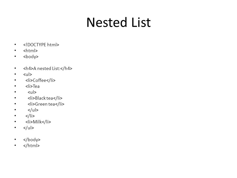 Nested List A nested List: Coffee Tea Black tea Green tea Milk
