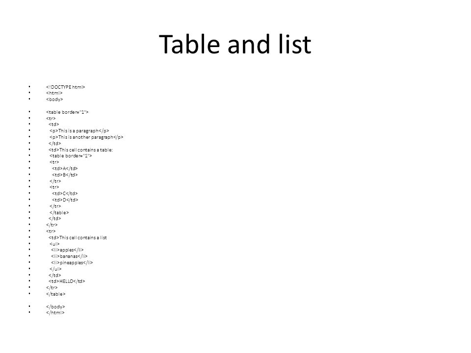 Table and list This is a paragraph This is another paragraph This cell contains a table: A B C D This cell contains a list apples bananas pineapples HELLO