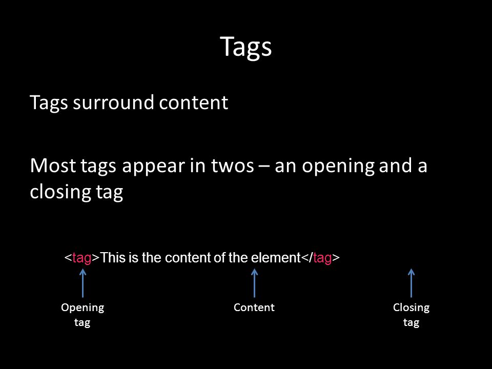 Tags Tags surround content Most tags appear in twos – an opening and a closing tag This is the content of the element Opening tag Closing tag Content