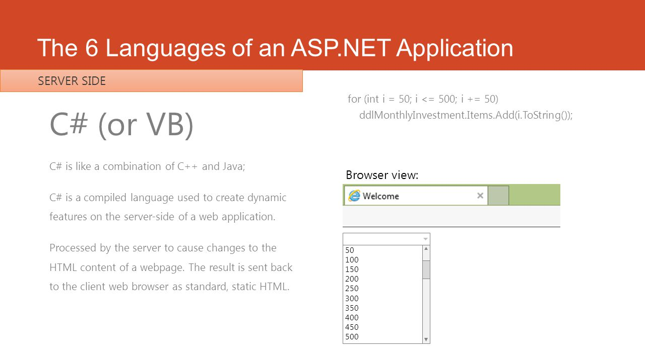 The 6 Languages of an ASP.NET Application C# (or VB) C# is like a combination of C++ and Java; C# is a compiled language used to create dynamic features on the server-side of a web application.