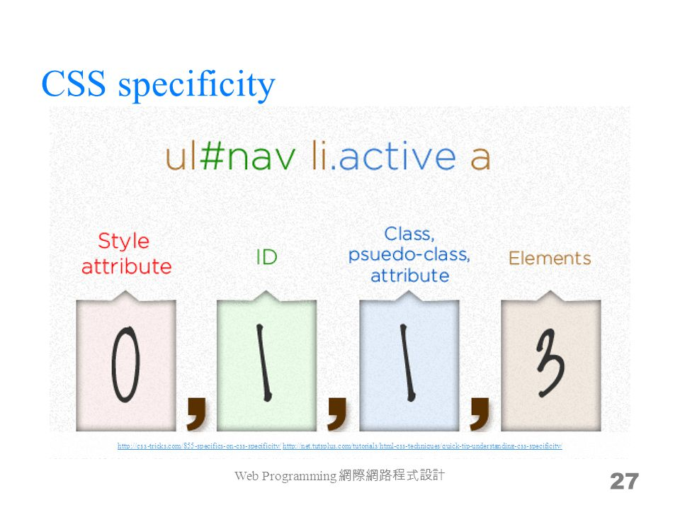 CSS specificity Web Programming 網際網路程式設計 27 http://css-tricks.com/855-specifics-on-css-specificity/http://css-tricks.com/855-specifics-on-css-specificity/ http://net.tutsplus.com/tutorials/html-css-techniques/quick-tip-understanding-css-specificity/http://net.tutsplus.com/tutorials/html-css-techniques/quick-tip-understanding-css-specificity/