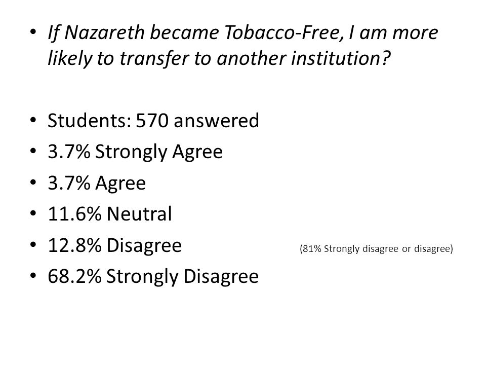 Do you believe current Smoking Policies on campus are properly enforced 827 Total Respondents 56.1% Yes 43.9% No