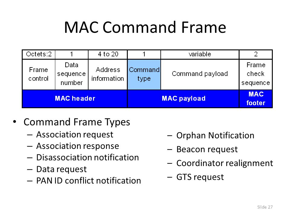 Slide 27 MAC Command Frame Command Frame Types – Association request – Association response – Disassociation notification – Data request – PAN ID conflict notification –Orphan Notification –Beacon request –Coordinator realignment –GTS request