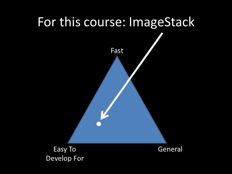 For this course: ImageStack Fast Easy To Develop For General