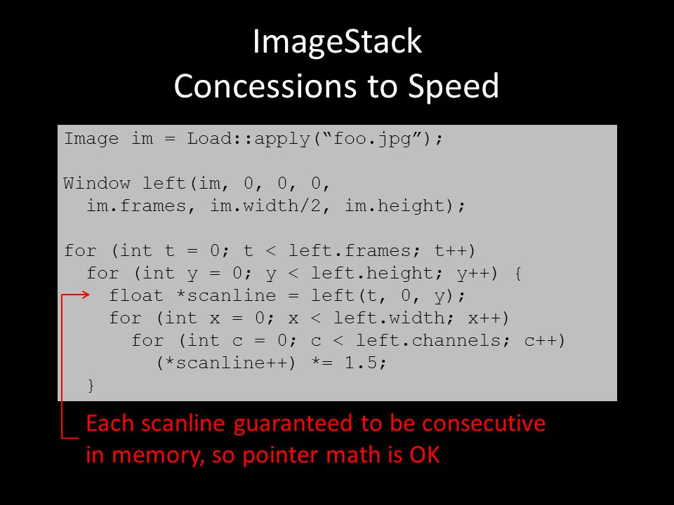 ImageStack Concessions to Speed Image im = Load::apply( foo.jpg ); Window left(im, 0, 0, 0, im.frames, im.width/2, im.height); for (int t = 0; t < left.frames; t++) for (int y = 0; y < left.height; y++) { float *scanline = left(t, 0, y); for (int x = 0; x < left.width; x++) for (int c = 0; c < left.channels; c++) (*scanline++) *= 1.5; } Each scanline guaranteed to be consecutive in memory, so pointer math is OK