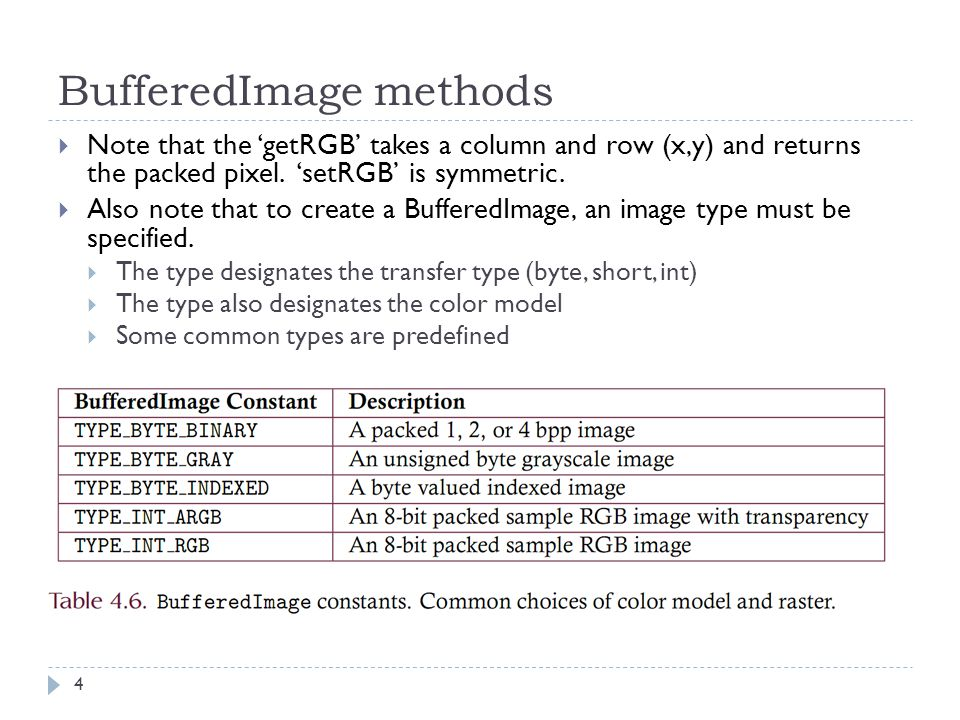 BufferedImage methods  Note that the 'getRGB' takes a column and row (x,y) and returns the packed pixel.