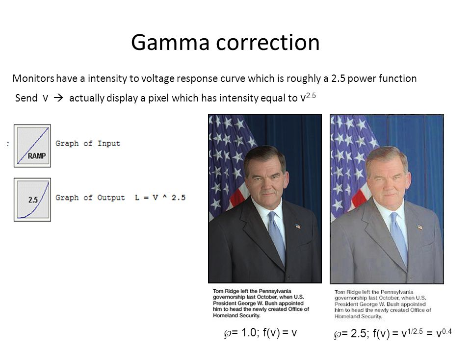 Gamma correction Γ = 1.0; f(v) = v Γ = 2.5; f(v) = v 1/2.5 = v 0.4 Monitors have a intensity to voltage response curve which is roughly a 2.5 power function Send v  actually display a pixel which has intensity equal to v 2.5