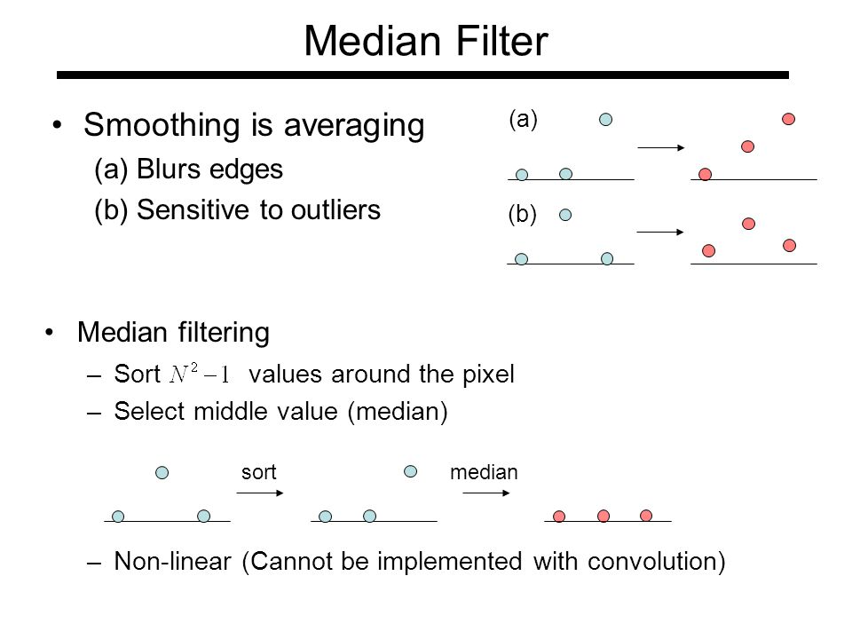 Median Filter Smoothing is averaging (a) Blurs edges (b) Sensitive to outliers (a) (b) –Sort values around the pixel –Select middle value (median) –Non-linear (Cannot be implemented with convolution) Median filtering sortmedian