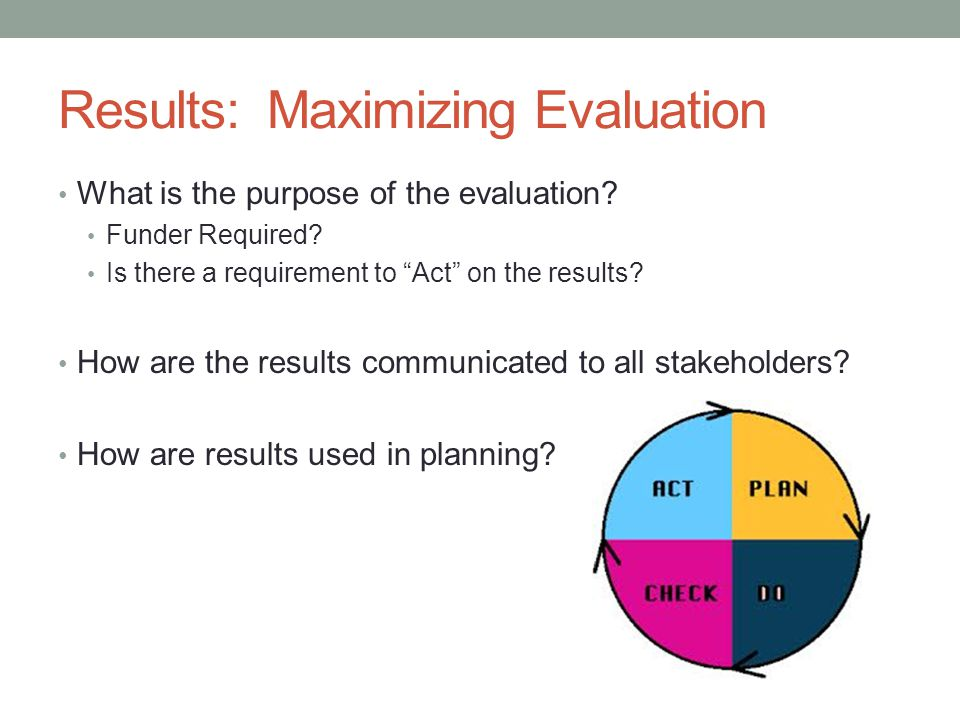 Results: Maximizing Evaluation What is the purpose of the evaluation.