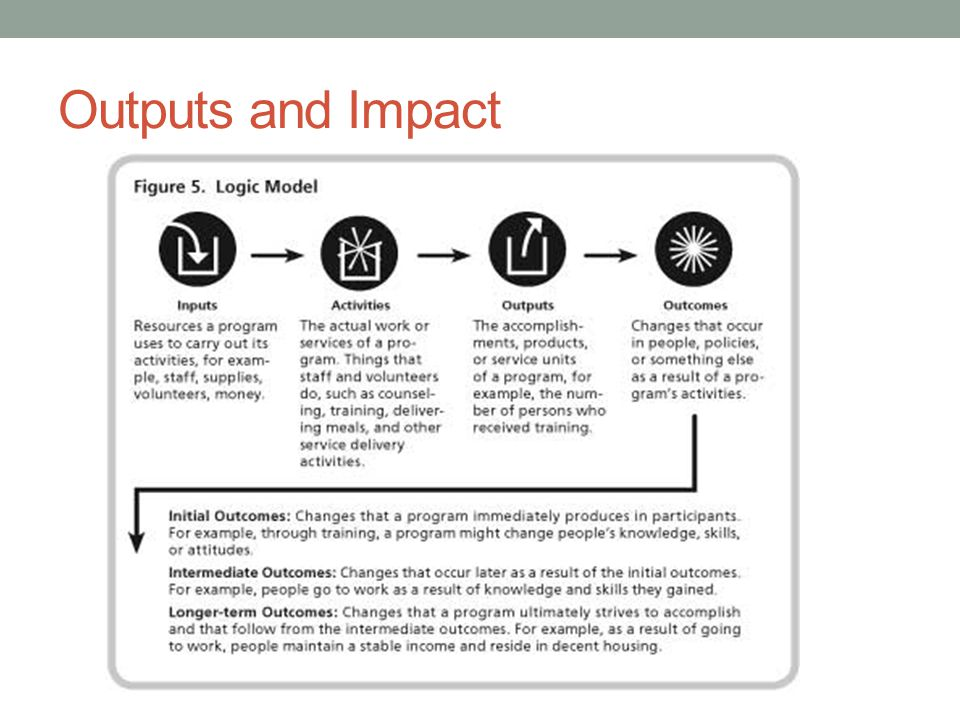 Outputs and Impact