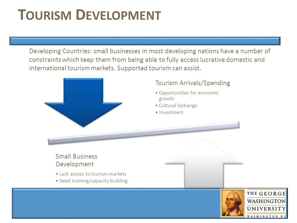 T OURISM D EVELOPMENT Developing Countries: small businesses in most developing nations have a number of constraints which keep them from being able to fully access lucrative domestic and international tourism markets.