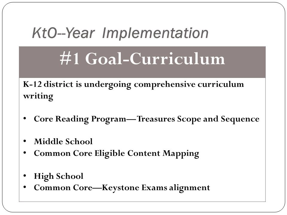 KtO--Year Implementation #1 Goal-Curriculum K-12 district is undergoing comprehensive curriculum writing Core Reading Program— Treasures Scope and Sequence Middle School Common Core Eligible Content Mapping High School Common Core—Keystone Exams alignment