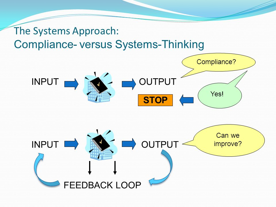 The Systems Approach: Compliance- versus Systems-Thinking INPUTOUTPUT Compliance.