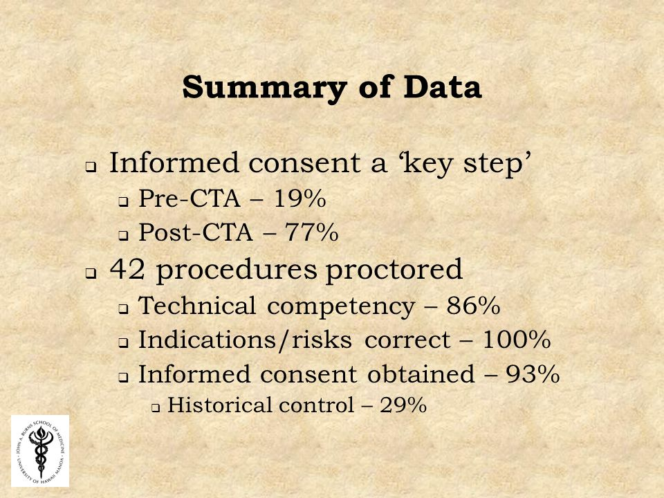 Summary of Data  Informed consent a 'key step'  Pre-CTA – 19%  Post-CTA – 77%  42 procedures proctored  Technical competency – 86%  Indications/risks correct – 100%  Informed consent obtained – 93%  Historical control – 29%